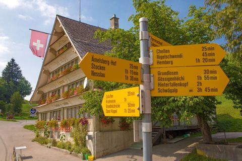 Signpost in Eastern Switzerland